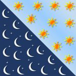 """""""Как Слънцето и Луната си поделиха нощта"""" – Надежда Кисьова"""